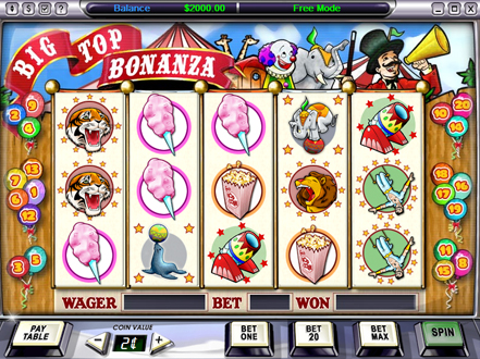 411 Ultimate Slots Free Guide To Casino Games Big Top Bonanza