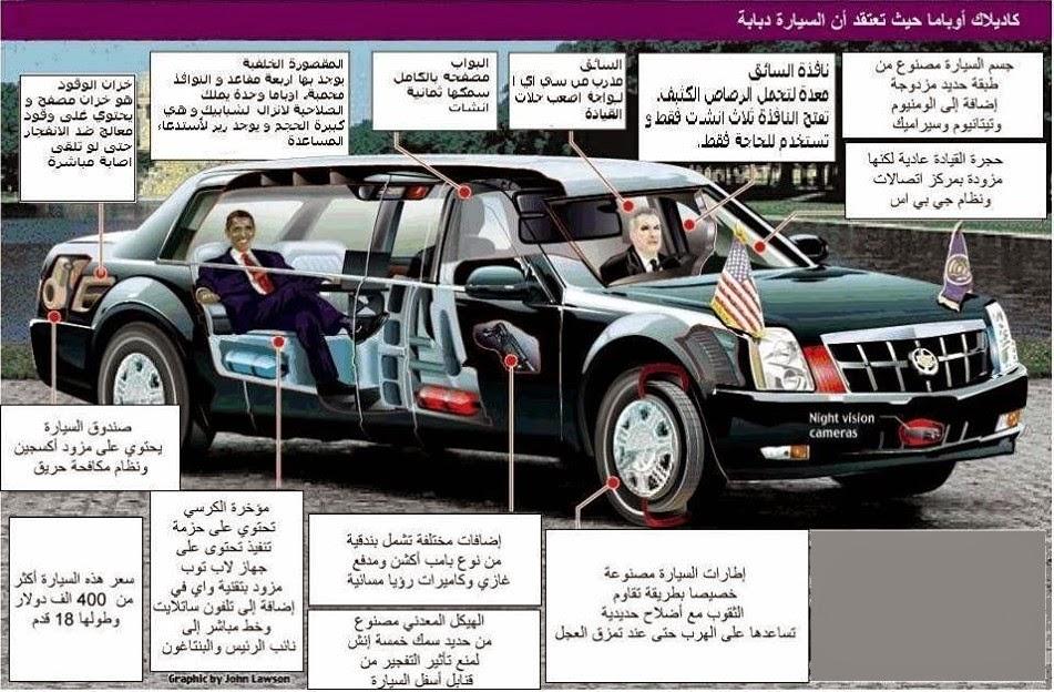 أوباما, Obama, حقائق, صور عجيبة, سيارة أوباما