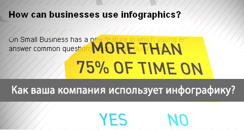 Как ваша компании использует инфографику?