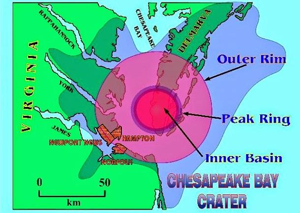 Cratera de Chesapeake