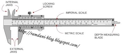 Bagian utama vernier caliper manual