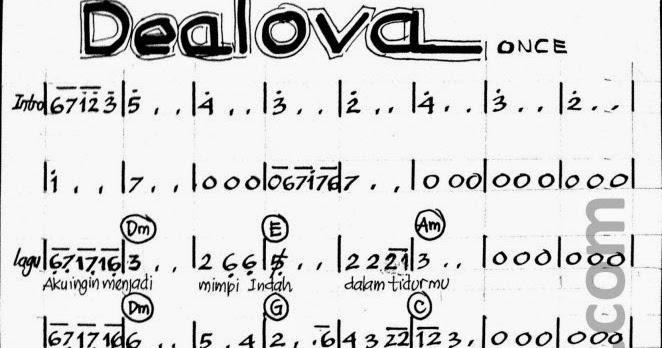 umma.yii :): Not Angka Dealova - Once