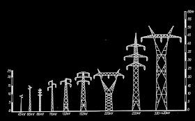 RADIACIÓN ELECTROMAGNÉTICA ALTERA EL FUNCIONAMIENTO DE LAS CÉLULAS