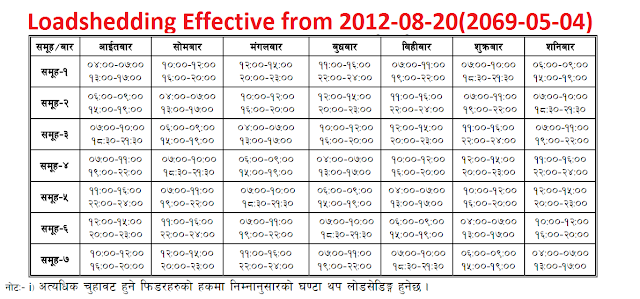 New Loadshedding Schedule In Nepal Nepali Information