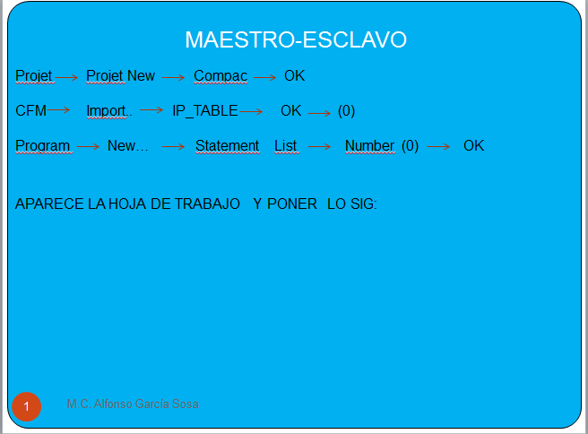 Patrones de diseo de aplicaciones: Maestro/Esclavo
