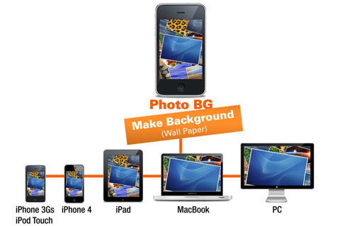 wallpapers hd for mac. PhotoBG - HD Wallpaper for