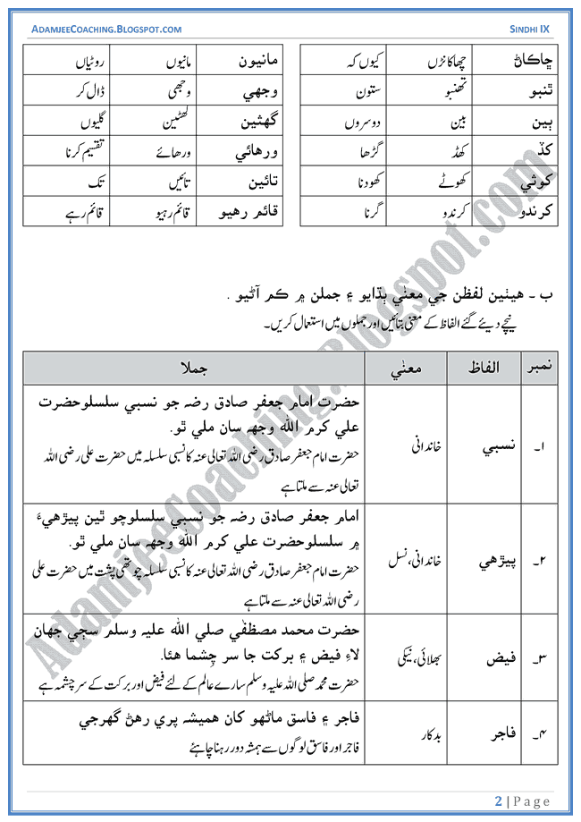 hazrat-imam-jafar-sadiq-words-meanings-and-idioms-sindhi-notes-for-class-9th