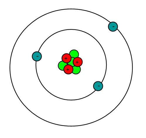 El atomo de bohr se basa en orbitas