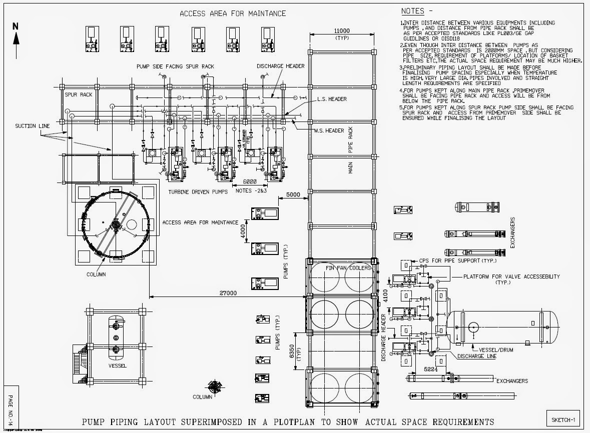 General guidelines of pump piping layout piping guide for Plot plan drawing