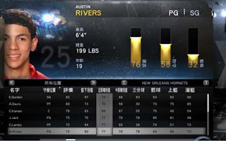 Austin Rivers to New Orleans Hornets
