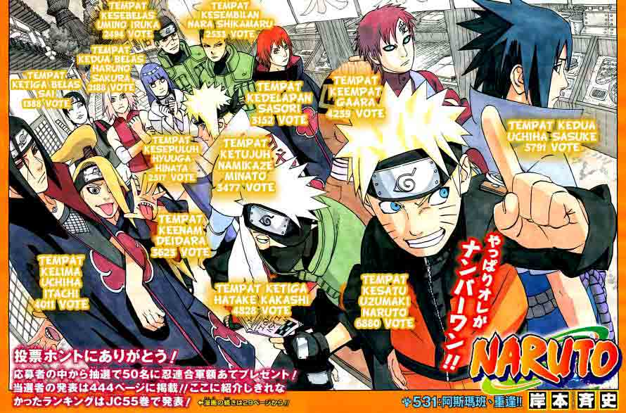 DOWNLOAD KOMIK NARUTO BAHASA INDONESIA LENGKAP UPDATE