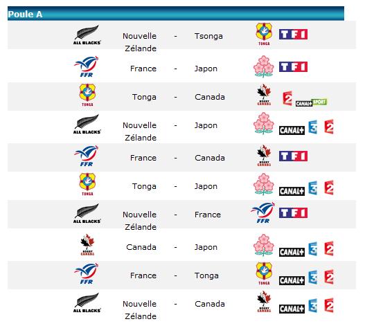 Coupe du monde de rugby 2011 en direct programme et - Poules de la coupe du monde de rugby 2015 ...