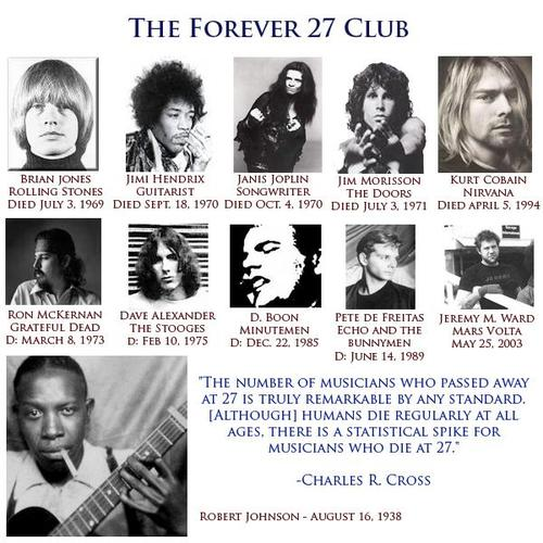 The 27 Club And Illuminati Connection: Famous Musicians Who Died At Age 27