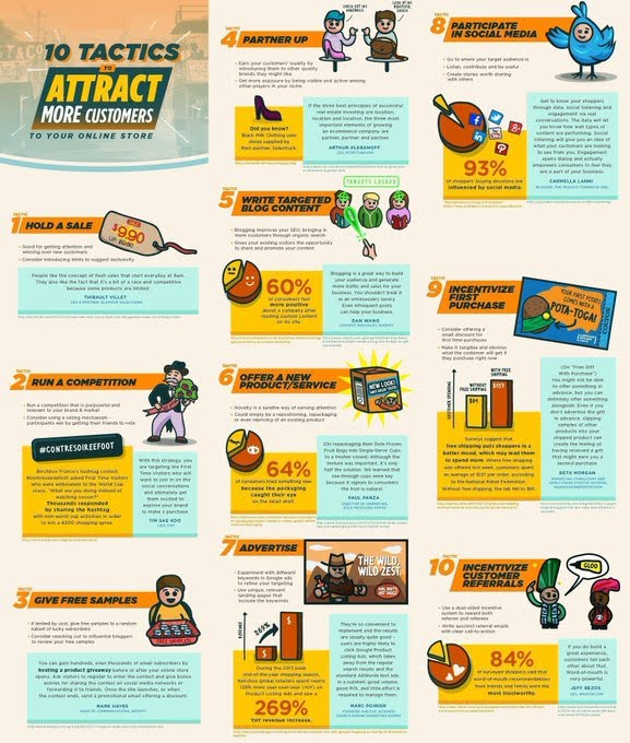 10 tactics to attract more customers to your Ecommerce