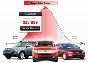464565 new car price guide