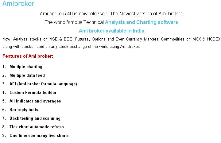 Amibroker Based Buy Sell Signal Software | Just Walk
