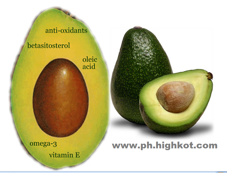 fruit by the foot is avocado a fruit