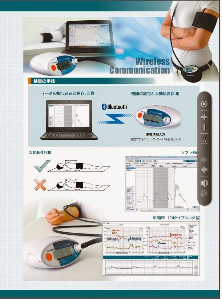 Bluetooth 動脈硬化
