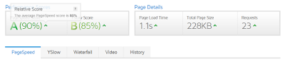 page load SL Super Fast Blogger Template
