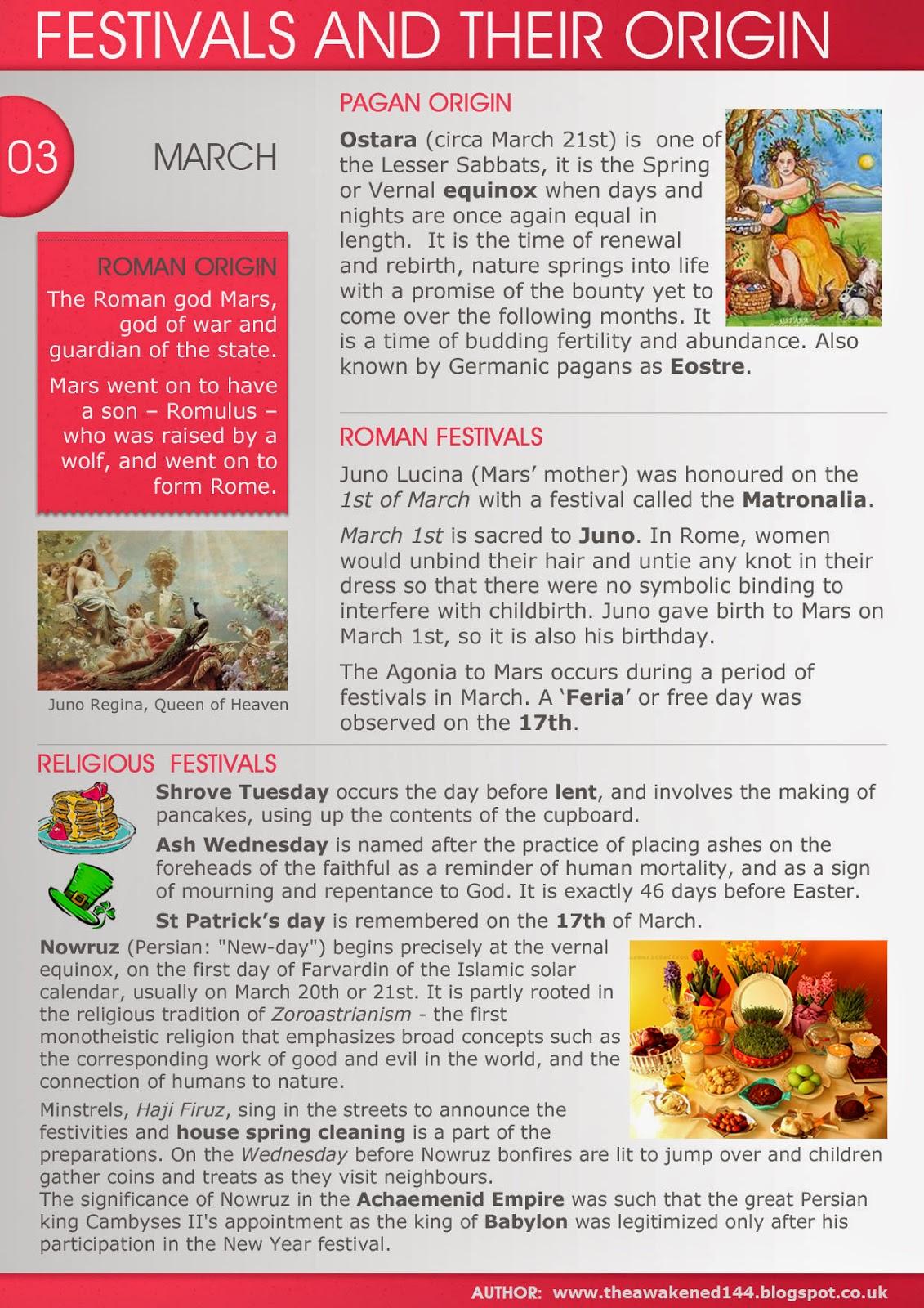 Festivals and Their Origin - March: Roman Origin and Festivals, Pagan Festivals and Modern Time Religious Celebrations