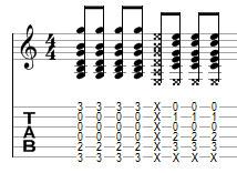Cambiar-acordes-apagar-cuerdas
