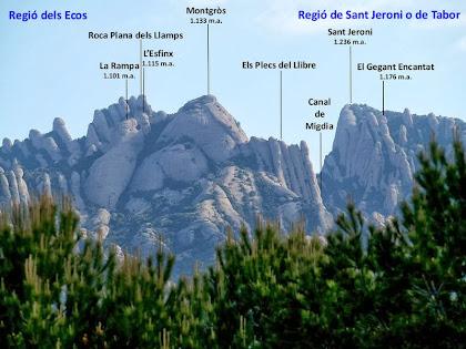 Zoom a les regions dels Ecos i de Sant jeroni des del lloc de l'esmorzar a la Urbanització de Les Rovires