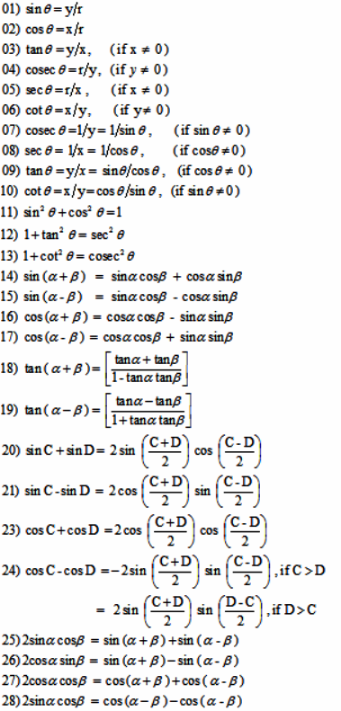 Miraculous world of Numbers: List of Formulas - 01 Grade 11 and 12 ...