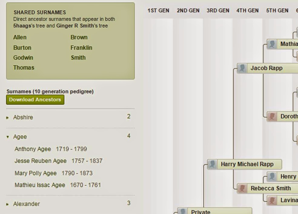 The list of Agee ancestors of my first DNA match