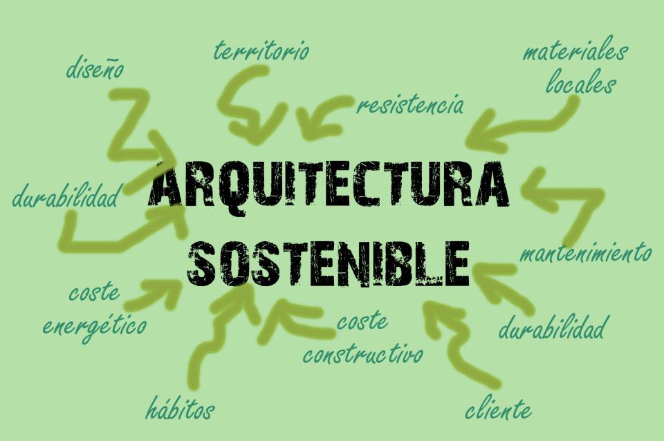 Made in beluchini artitectura ecologica el equilibrio - Que es un porche en arquitectura ...