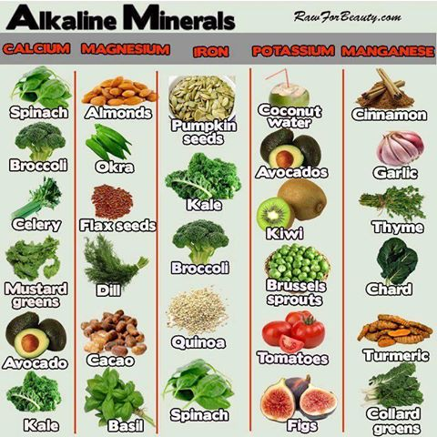 Image result for minerals in food