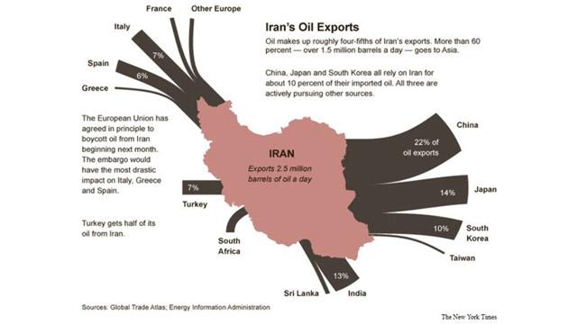 iran-oil-exports.jpg