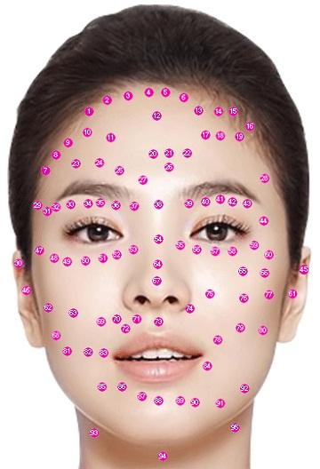 Xem bói nốt ruồi Xem bói nốt ruồi trên mặt : Giải mã 95 vị trí hay có