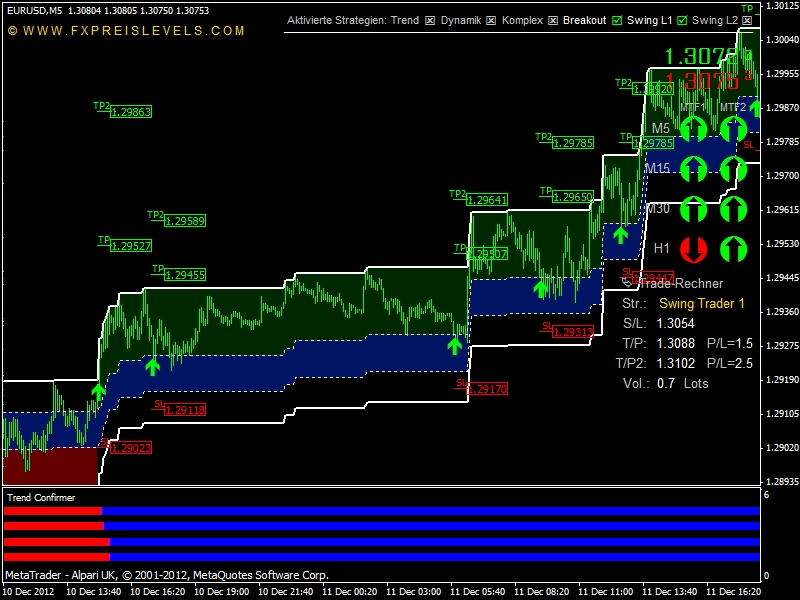 Cara trading forex kaskus