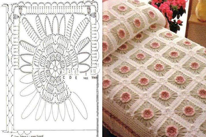 Etichette come fare un copriletto all 39 uncinetto copriletto all 39 uncinetto free patterns - Piastrelle di lana all uncinetto ...