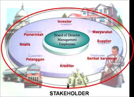 Pihak-Pihak Pemakai Informasi Keuangan