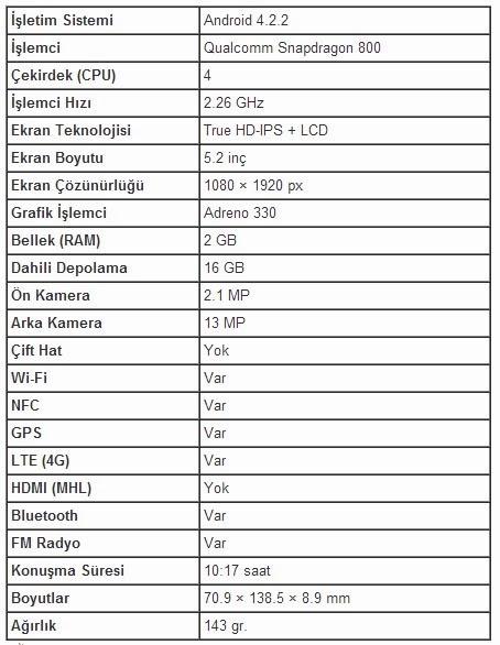 LG G2 D802 Özellikleri