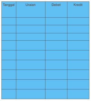 Cara Membuat Tabel Dengan CorelDRAW