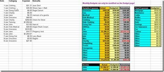 Printables Christian Budget Worksheet barbaras beat christian personal finance shares10 free household budgeting spreadsheet