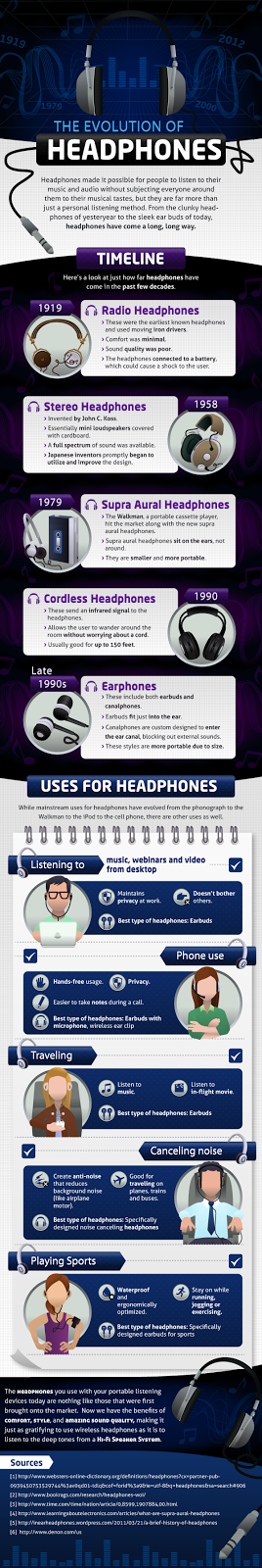 Evolution of Headphones Infographic from Bobby Owsinski's Big Picture blog