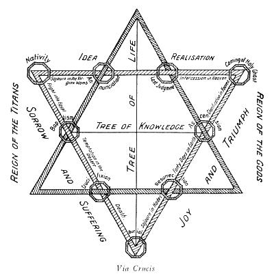 The Seal Of Solomon As Above So Below Third Eye Cyclops