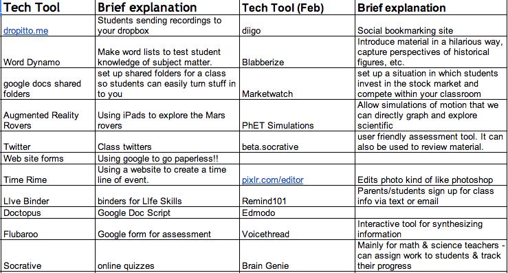 market assessment tools