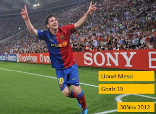 Lionel-Messi-Barcelona-Top-scorer