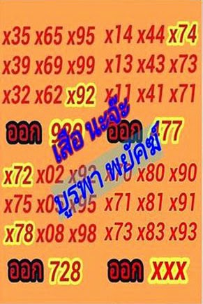 Thai Lotto HTF Pair 01-08-2014