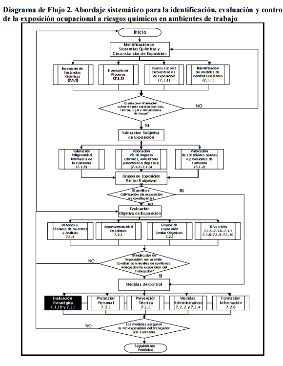 Gatiso de benceno y sus derivados fuente grupo de investigacin del subcentro de seguridad social y riesgos profesionales de la pontificia universidad javeriana proyecto elaboracin y ccuart Gallery