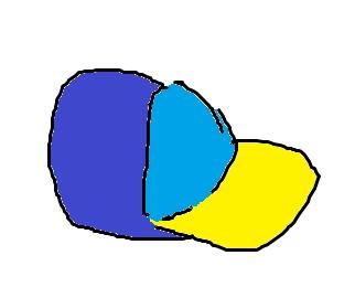 Tutorial Untuk Awam - Cara Memakai Topi