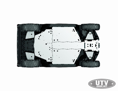 Can-Am Defender Skid Plate system