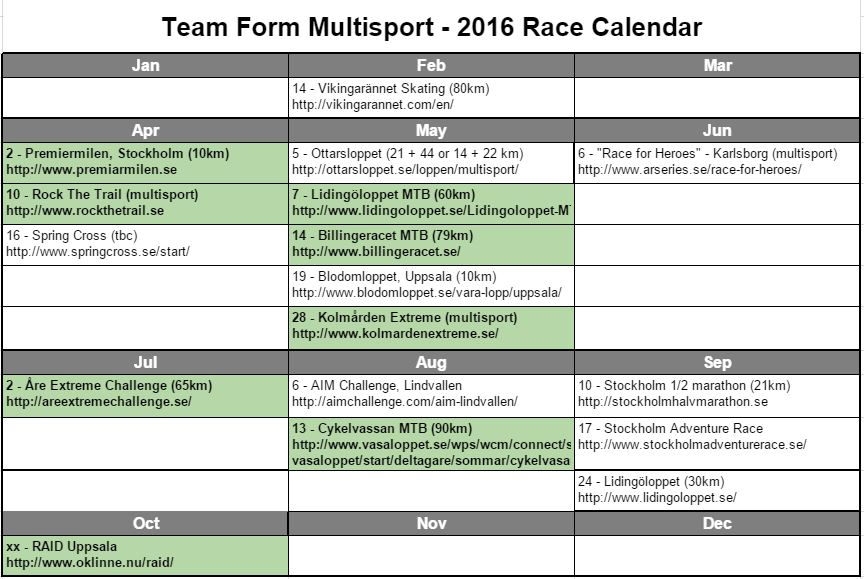 team form multisport