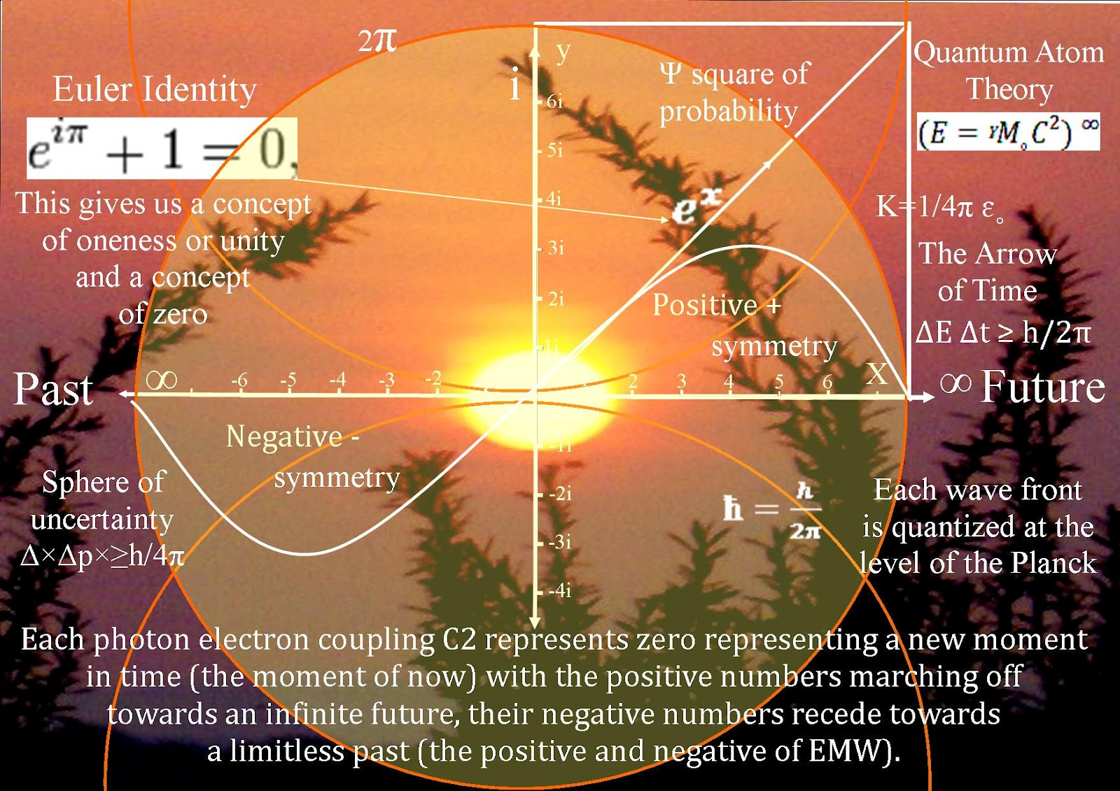 light a fundamental force in our world Elementary particles are the most fundamental constituents of  in an attempt to explain mass and the gravitational force where do these 31 elementary particles come from  most common particles in our world,.