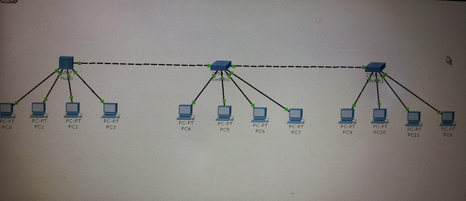 Amateur Techie The Above Diagram Shows An Ethernet Crossover Cable Pin Out For Represents A Network Consisting Of Hub And Two Switches Connected To Multiple Hosts Each Number Collision Domains Will Be 10