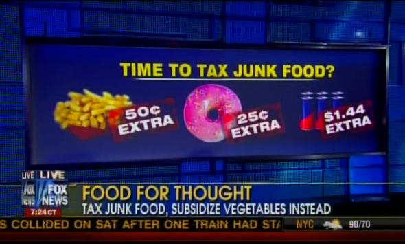 junk food taxes Is a 'fat tax' the answer to australia's obesity crisis  what type of products would be subject to a junk food  junk food taxes are just one.